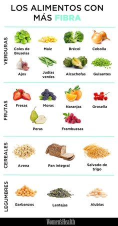 ¿Por qué es necesario comer fibra?   Nutrición   Women's Health