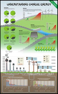 http://theenergysolar.com visit us The Environment really needs our Support!! Everything Begins with you!!