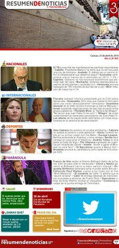 Resumen de Noticias: Viernes | 25/04/2014