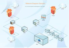 Network Diagram Example  Large MultiProtocol Network  Network