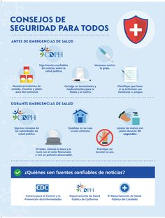 IMPORTANTE: Consejos útiles para el coronavirus (COVID-19). Para obtener más información, visite www.COVID19.CA.GOV #Pandemic #coronavirus #Quarantine #isolation # COVID19 #emergency