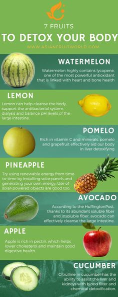 7 fruits that #detox your body the best #fruithealth #asianfruits #benefitsoffruits #southeastasianfruits