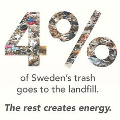 Anonymous ART of Revolution  Idealist Thinking -  4% of sweden's trash goes to the landfill the rest creates energy