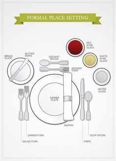 how to set a semi-formal dinner table setting. (dessert fork goes