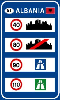 Speed limits in Albania