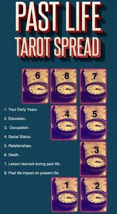 Numerology Reading – Past Life Tarot Spread – Tarot Tips.t… – Get your personalized numerology reading Numerology Reading – Past Life Tarot Spread – Tarot Tips.t… – Get your personalized numerology reading Tarot Cards For Beginners, Tarot Card Spreads, Tarot Astrology, Past Life Astrology, Astrology Chart, Oracle Tarot, Oracle Deck, Tarot Card Meanings, Meaning Of Tarot Cards