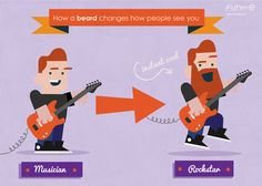 How a beard changes the way people see you! #6 the Rockstar beard!