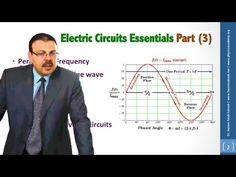محاضرة 3 إلكترونيات: أساسيات الدوائر الكهربية الجزء الثالث - جامعة الأزه...