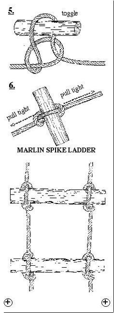 Comments A secure temporary hitch that can be easily spilled by removing the tog. Comments A secure temporary hitch that can be easily spilled by removing the toggle. The Marlin Spike Hitch gets it Camping Survival, Outdoor Survival, Survival Prepping, Survival Skills, Survival Fishing, Bushcraft Camping, Wilderness Survival, Rope Ladder, Plant Ladder