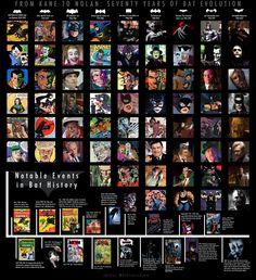 http://editorial.designtaxi.com/news-batman160712/1.jpg