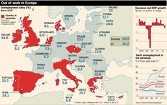 European Unemployment Rates Infographic
