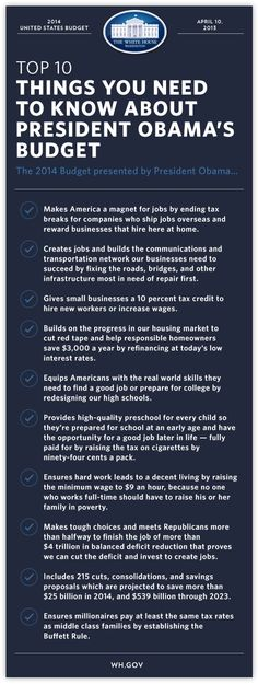 The top 10 things you need to know about President Obama's budget: http://wh.gov/MHnA