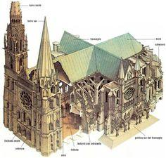 Catedral de Chartres (Francia), siglos XII-XIII. Erigida en el tiempo récord de 26 años (1194-1220) sobre un templo románico asolado por un incendio.