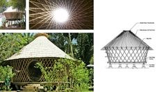 Yurt | Ibuku Bamboo Roof, Bamboo House, Dream Home Design, My Dream Home, House Design, Bali Resort, Bamboo Structure, Bamboo Construction, Luxury Glamping