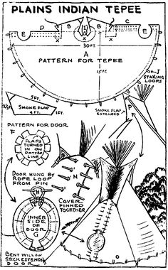 Here's a teepee pattern to print, cut out, and tape together. From Shelter Online (www.shelterpub.com). Follow the links for the full size pdf.