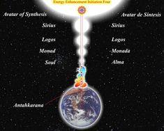 Antahkarana Immortality with Energy Enhancement Meditation Yoga and the Vajra Diamond Body Kundalini Yoga, Yoga Meditation, Chakras, Spiritual Pictures, Seal Of Solomon, The Secret Book, Human Development, Space And Astronomy, Heart Chakra