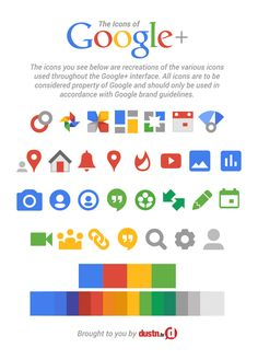 the icons of google plus