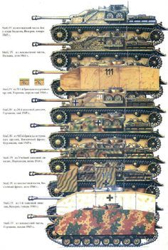A illustration of StuG variants and camo paint combinations