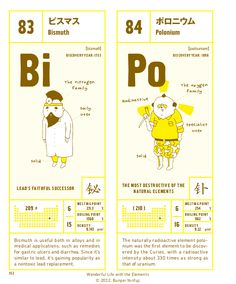 Wonderful Life with the Elements: The Periodic Table Personified by Bismuto y Polonio Chemistry Textbook, Physical Education Games, Health Education, Dm Poster, Information Design, Gross Motor Skills, Page Design, Layout Design, Print Layout