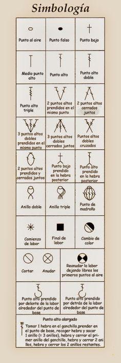 Simbología de tejido al crochet para interpretar patrones | Crochet y dos agujas