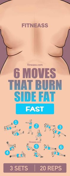 Burn Side Fat With The Best Core Workout And Tips #loose_fast_diet