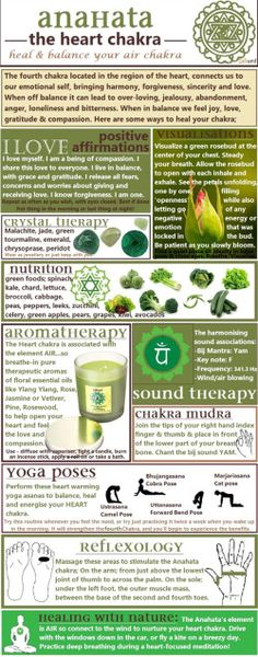 Heart Chakra healing is used to heal and balance the Fourth Chakra. Learn how you can open your chakra and bring flowing energy to a blocked Anahata. Spiritual Wellness, Spiritual Health, Ayurveda, Was Ist Reiki, Chakra Heilung, Anahata Chakra, New Age, Heart Chakra Healing, Chakra Meditation