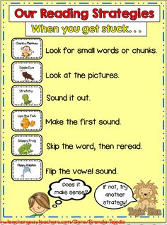 Anchor chart to review decoding reading strategies.  Although this is a paid product, you can get the anchor chart pieces for free in the preview. Bundle has 6 sight word packs- all with interactive PowerPoints, lesson plans, and center materials. $