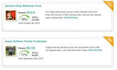 People Are Now Crowdfunding Their Funerals Online | It would cost about $10,000 to bury your dead ass right now. If you die penniless, your family could and should consider going the crowdfunding route on Giveforward, Donationto or Graceful Goodbye.