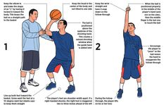 The Tray Shooting Drill | Basketball Coach Weekly Lite | Basketball Coach Weekly