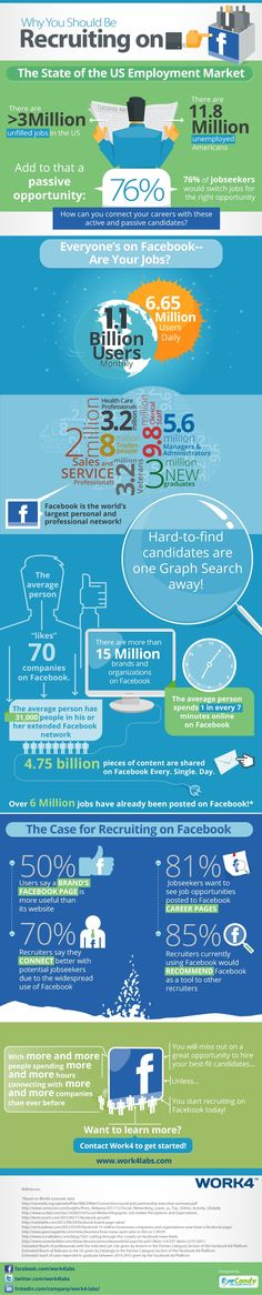 Why you should be Recruiting on #Facebook - #SocialMedia #Infographic