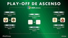 Liga Adelante: Play-Off de Ascenso | Football Manager All Star