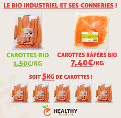Key Health, Health And Wellness, Big Biceps Workout, Sante Plus, Holistic Medicine, Snack Recipes, Veggies, Sport, Healthy