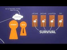 Success vs Survival | Surah Al-Asr | Pt. 02 | Kinetic Typography