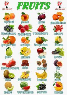 English Vocabulary List, Food Vocabulary, English Grammar, Teaching English, English Tips, English Food, English Study, English Class, Fruits Name In English