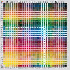 Tableau chromatique du mélange des 29 principales couleurs 61 x 61