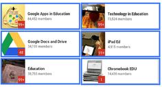 5 Great Google Plus Communities for Teachers and Educators
