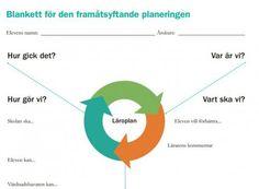 Förslag på IUP-mall från Skolverket | Lärande bedömning