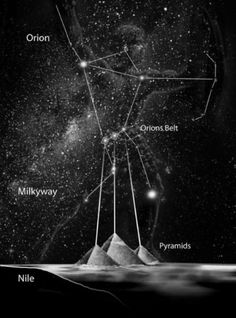 Assim como as três pirâmides, as três estrelas do cinturão da Constelação de Órion, não estão em simetria exata. A orientação das pirâmides é voltada para o rio Nilo, recriando o mesmo aspecto da orientação de Órion, quando voltada para a Via-Láctea no ano de 10450 a.C.