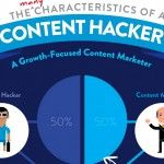 [Infographic] Growth Hacking: The Characteristics Of A Content Hacker