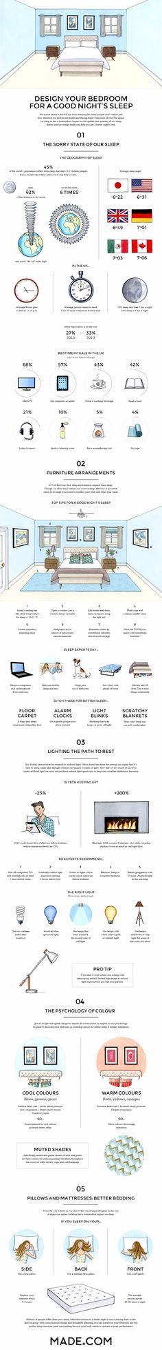 Easy Bedroom Tweaks That Will Help You Sleep Better   StyleCaster