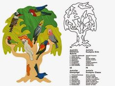 Handmade Montessori Materials and DIY Inspiration - Montessori Nature