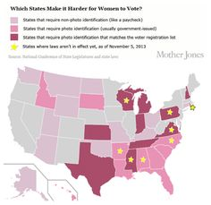 Women have been allowed to vote in the United States since 1920. But fast-forward to 2013, and plenty of states are making it harder for women who are married or divorced to cast a ballot.