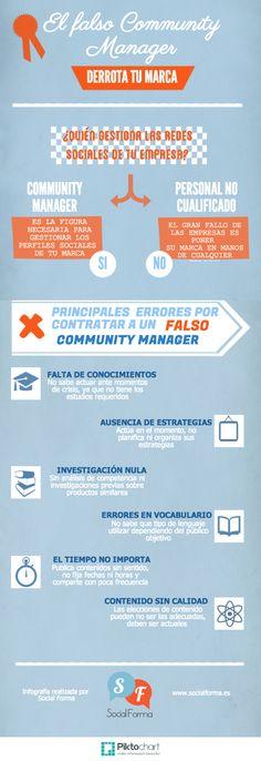 El falso Community Manager (malo para tu marca) #infografia #infographic #socialmedia