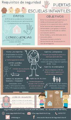 Blog de la Asociación Nacional de Seguridad Infantil: Requisitos de seguridad para puertas de escuelas i...