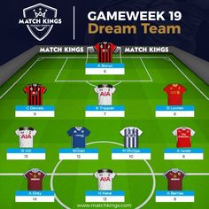 Here are the best players of the weekend as we entered into 2017! The Gameweek 19 Dream Team on www.matchkings.com! Gameweek 20 begins today! Pick your teams now! #MatchKhelo#pl #fpl #fantasysoccer #soccer #fantasyfootball #football #fantasysports #sports #fplindia #fantasyfootballindia #sportsgames #gamers #stats #fantasy