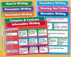 Developing Writing Skills Magnetic Teaching Charts at Lakeshore Learning