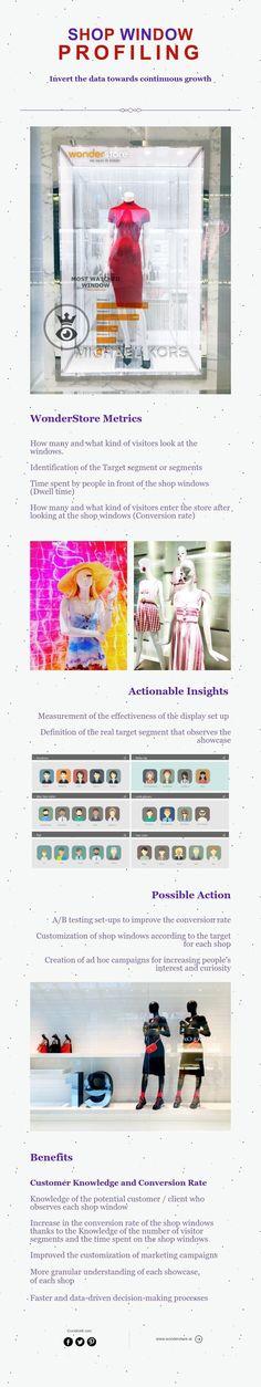 Invert the data towards continuous growth Insight, Profile, Windows, Shopping, User Profile, Ramen, Window