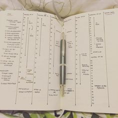 """This is the working iteration of my ""weekly view"" in the #bulletjournal I eliminated the budget part so that I can focus on just the tasks for now.…"""