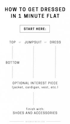 How to get dressed quickly.