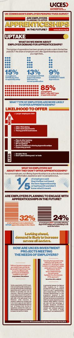 Another UKCES infographic